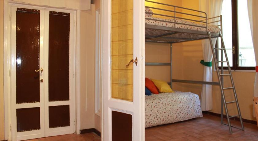 Appartamento San Giuseppe in Florenz