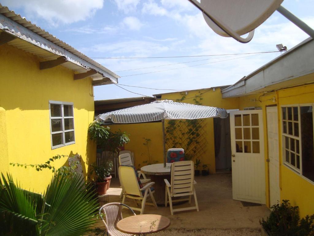 Bon cura ao apartments cura ao willemstad for Bon de reservation hotel